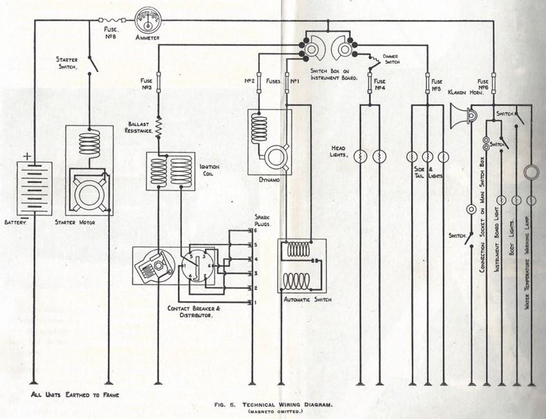 Rrec Wiring Diagram For Rolls Royce 20hp
